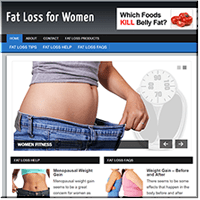 Fat Loss Women PLR